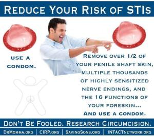 Condom Use